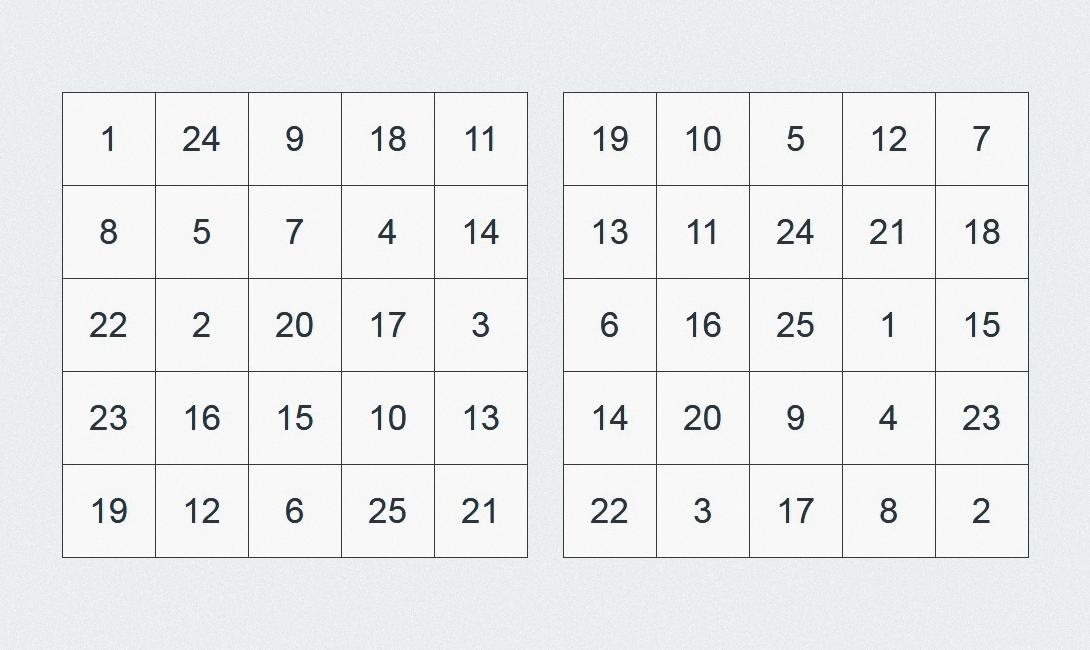 Таблица Шульте - упражнение на тренировку внимательности, картинка из двух таблиц.
