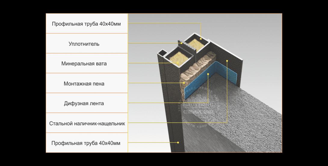 Профиль двери Бастион